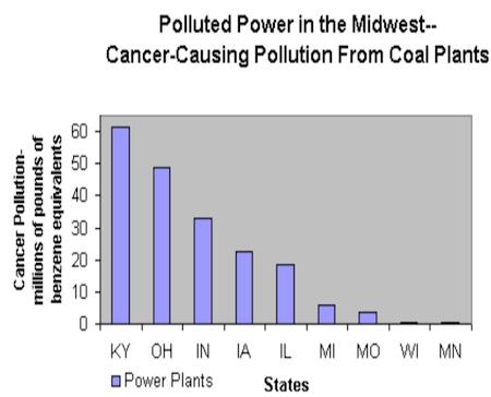 Figure 3 (EPA).